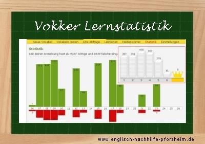 Vokabeln lernen - Lernstatistik